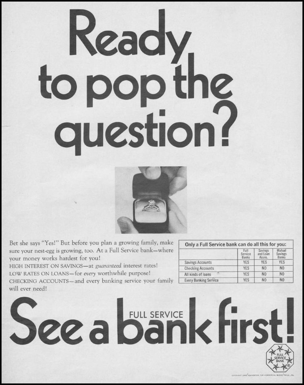 BANKING LIFE 11/04/1966 p. 15