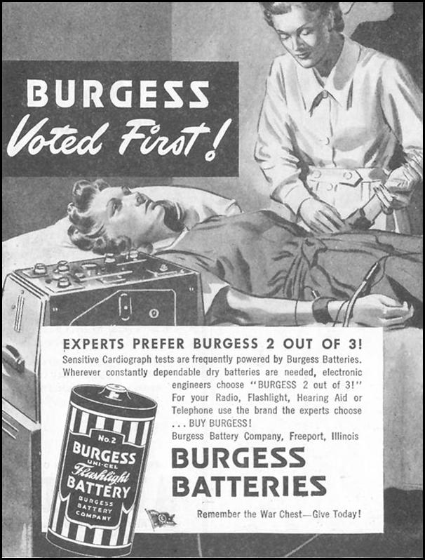 BURGESS BATTERIES SATURDAY EVENING POST 10/06/1945 p. 80