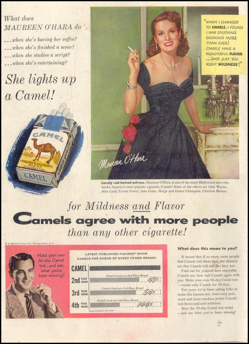 CAMEL CIGARETTES LIFE 09/07/1953 BACK COVER