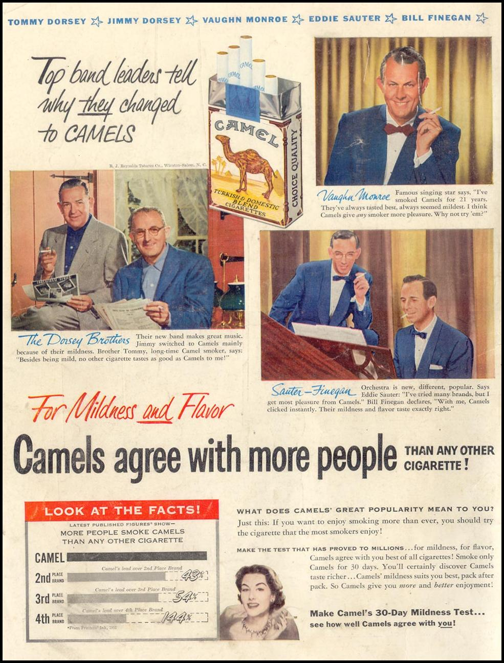 CAMEL CIGARETTES LIFE 10/19/1953 BACK COVER