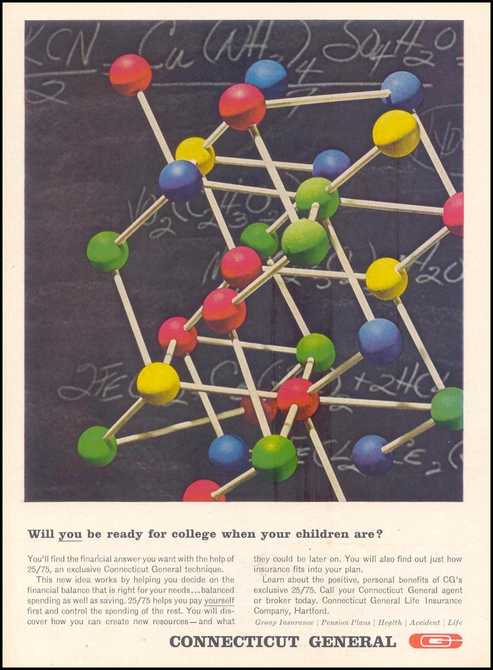 LIFE INSURANCE TIME 12/06/1963 p. 129