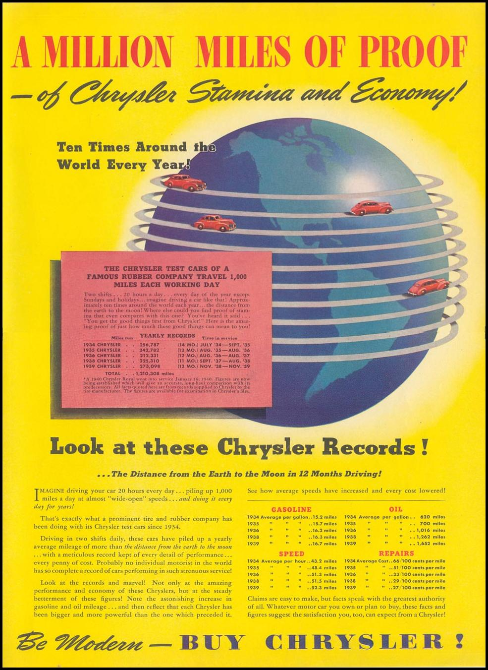 CHRYSLER AUTOMOBILES LIFE 09/16/1940
