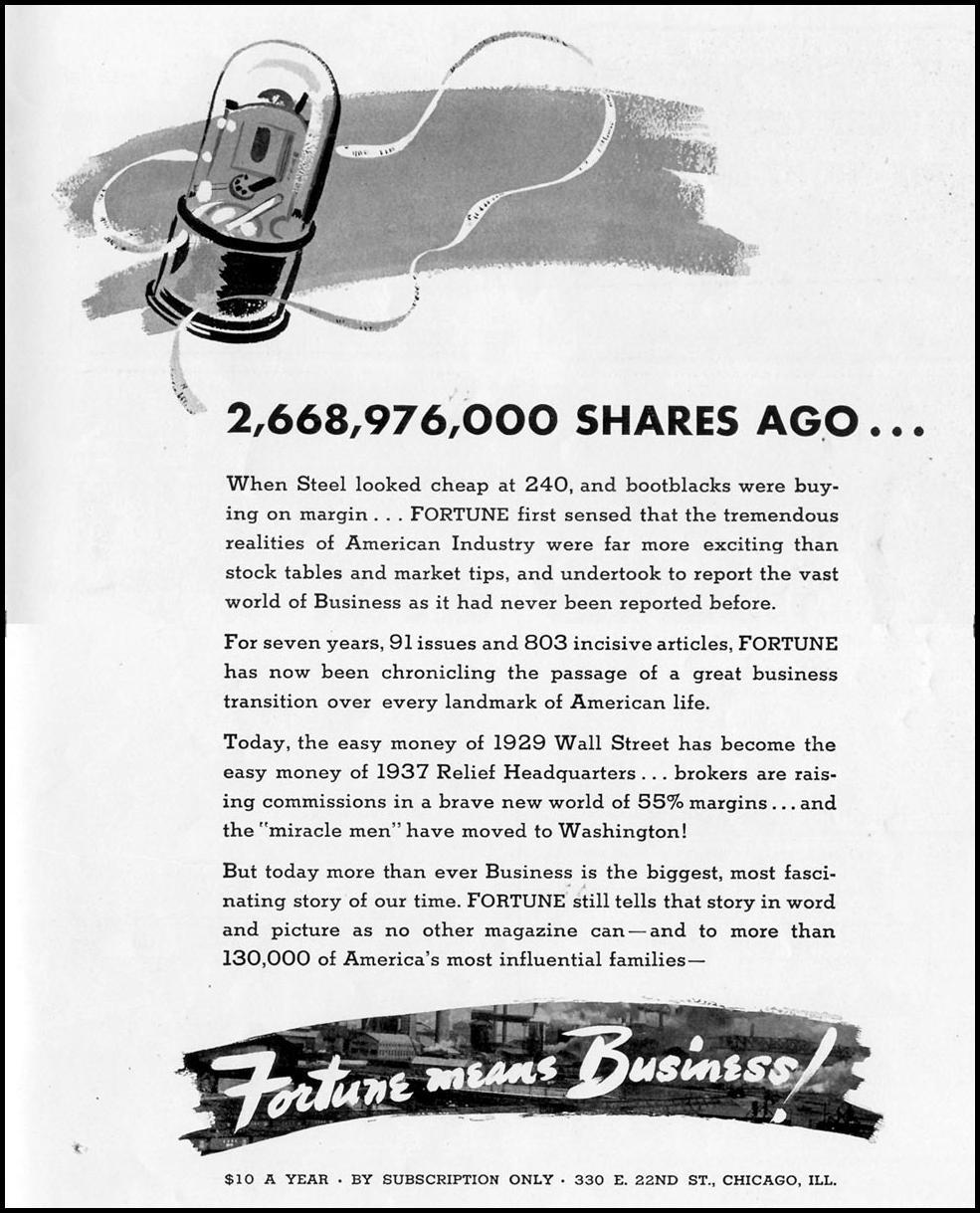 FORTUNE MAGAZINE LIFE 08/30/1937 p. 87