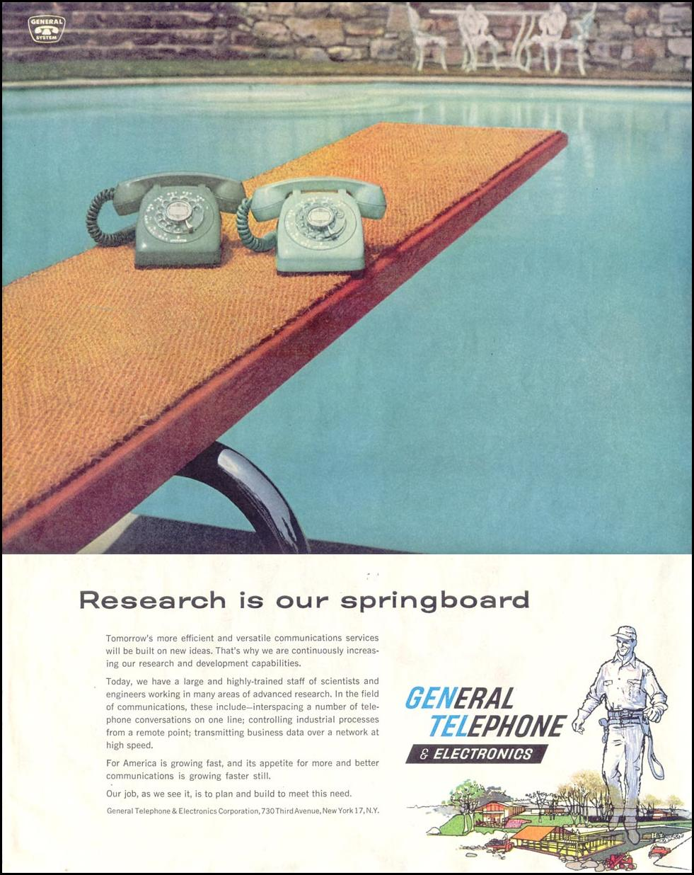 GTE RESEARCH SATURDAY EVENING POST 08/15/1959