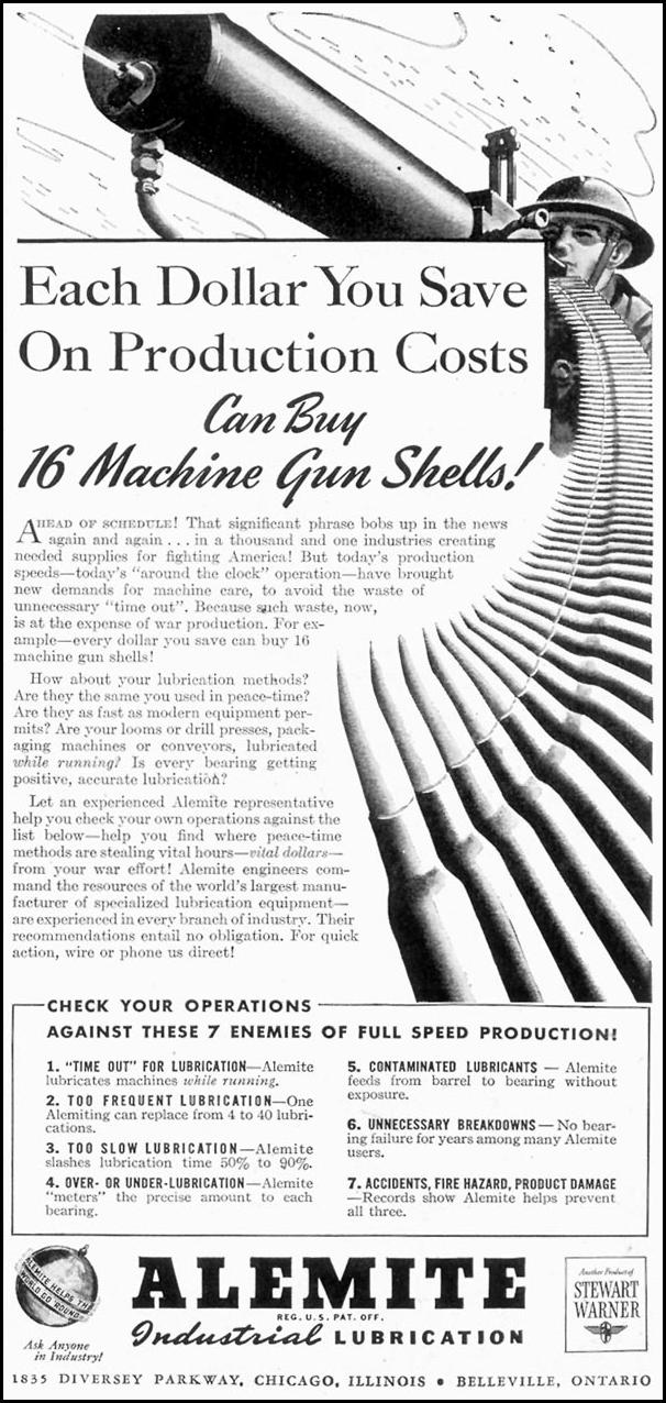 ALEMITE INDUSTRIAL LUBRICATION TIME 06/15/1942 p. 65
