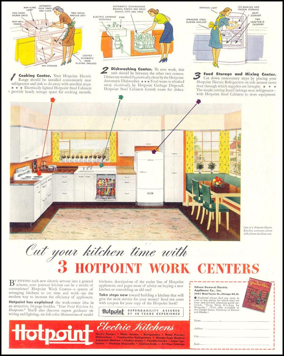 HOTPOINT ELECTRIC KITCHENS SATURDAY EVENING POST 10/06/1945
