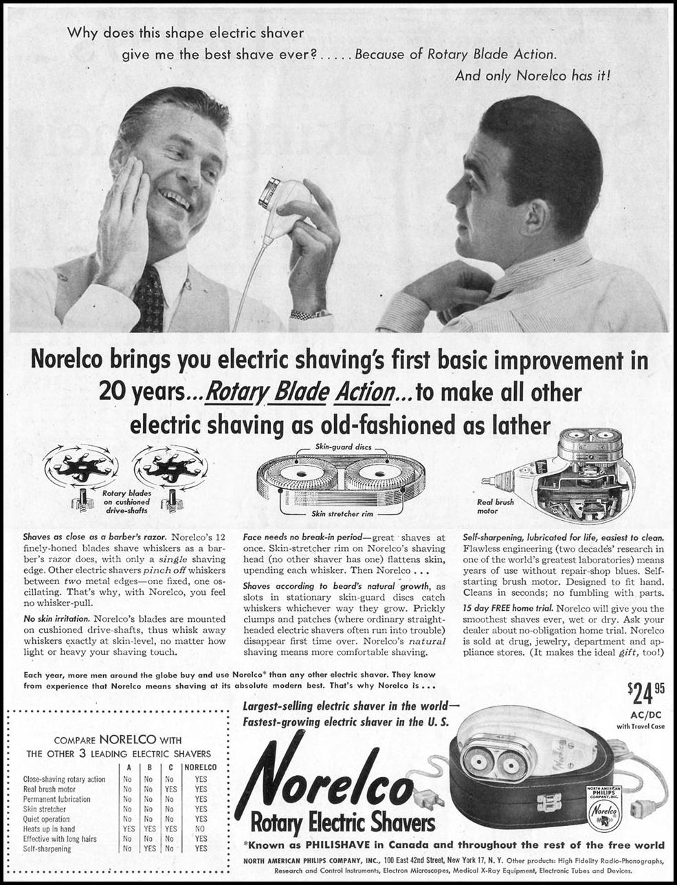 NORELCO ROTARY ELECTRIC SHAVERS SATURDAY EVENING POST 03/26/1955 p. 102