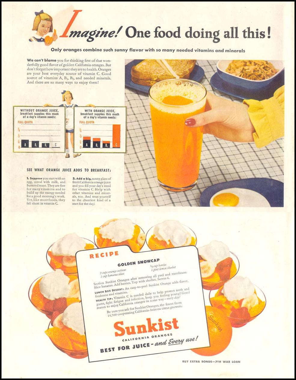 SUNKIST CALIFIORNIA ORANGES SATURDAY EVENING POST 05/19/1945 BACK COVER