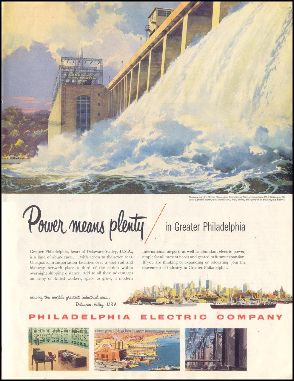 ELECTRIC POWER SATURDAY EVENING POST 03/26/1955 p. 107