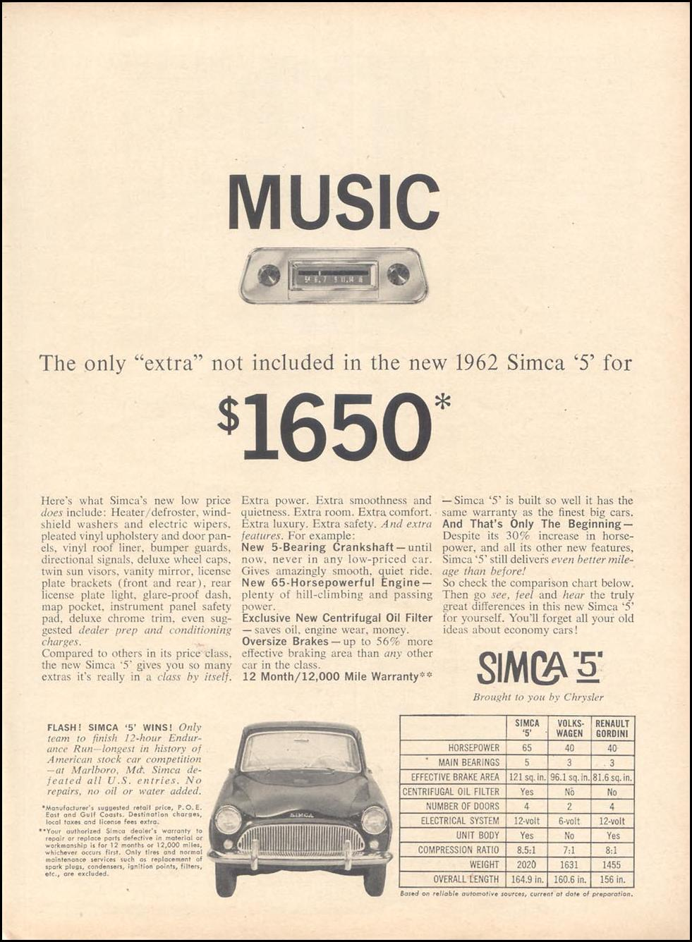 SIMCA AUTOMOBILES TIME 11/17/1961 p. 79